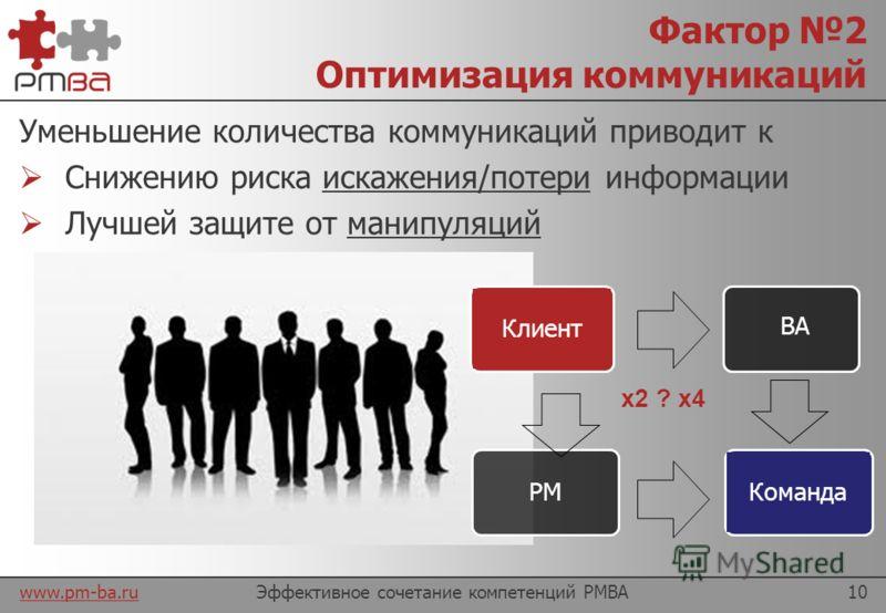 www.pm-ba.ru Фактор 1 Акцент на бизнес приложения Эффективное сочетание компетенций PMBA9 Для успешного выполнения проектов Сегодня недостаточно уметь хорошо управлять Важно еще быть экспертом в предметной области клиента