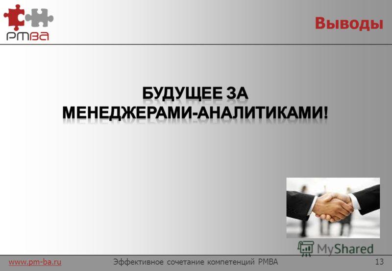 www.pm-ba.ru Фактор 4 Экономическая целесообразность Для ряда проектов экономический эффект от 1 PMBA практически сопоставим с привлечением 1 PM + 1 BA Оценка тендеров Пилотные проекты Небольшие проекты (3-10 человек) – 80% проектов!!! Эффективное со
