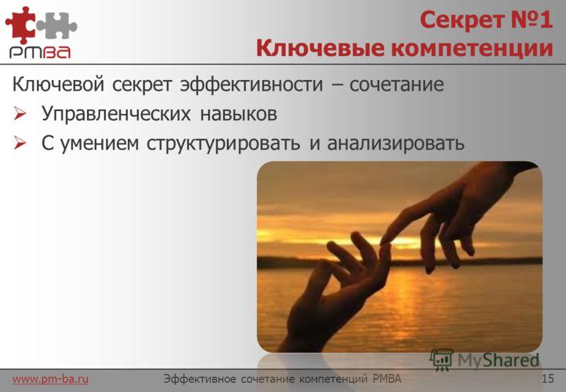 www.pm-ba.ru СЕКРЕТЫ ЭФФЕКТИВНОСТИ МЕНЕДЖЕРОВ-АНАЛИТИКОВ Часть 3 Эффективное сочетание компетенций PMBA14