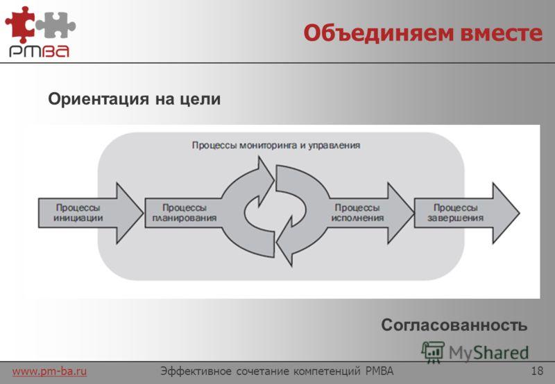 www.pm-ba.ru Секрет 3 BABOK, пирамида и виды требований Эффективное сочетание компетенций PMBA17 Цели Требования Реализация Функционал Данные Свойства Сбор Систематизация Управление