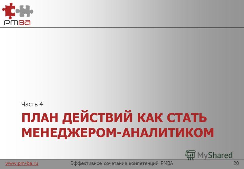 www.pm-ba.ru Выводы Эффективное сочетание компетенций PMBA19