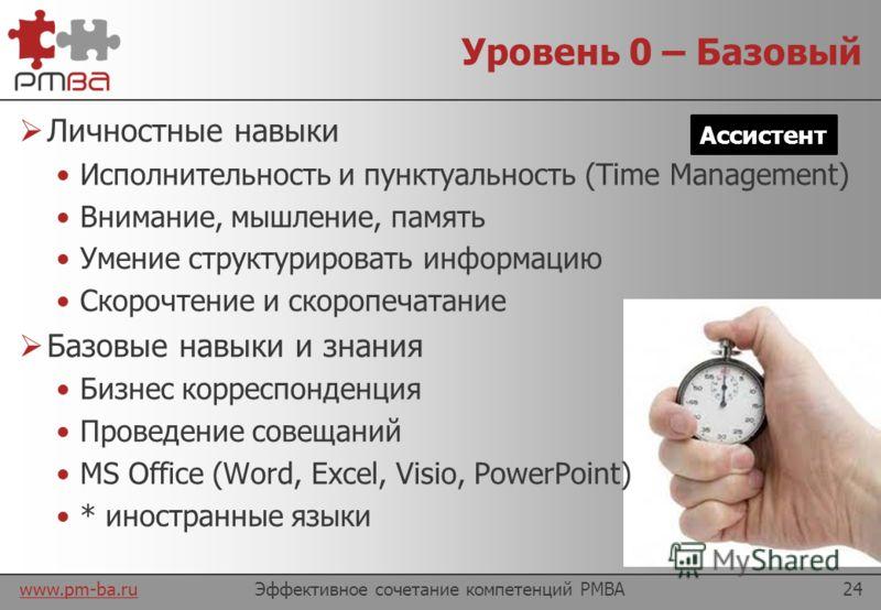 www.pm-ba.ru Эффективное сочетание компетенций PMBA23 План действий 1.Базовая подготовка 2.Ученик 3.Специалист 4.Эксперт