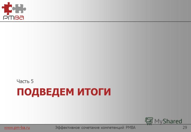 www.pm-ba.ru Коллекция материалов и шаблонов Календарь событий Полезные ссылки Обзор книг Статьи Эффективное сочетание компетенций PMBA28