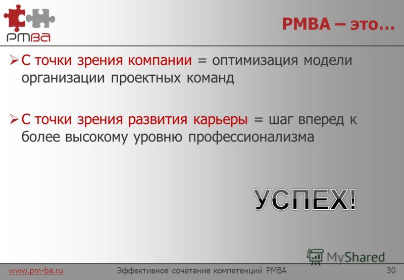 www.pm-ba.ru ПОДВЕДЕМ ИТОГИ Часть 5 Эффективное сочетание компетенций PMBA29