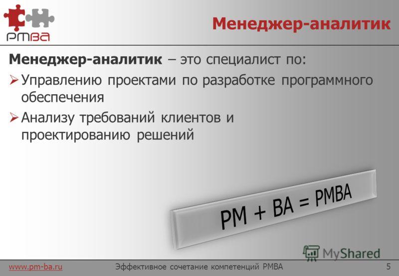 www.pm-ba.ru Современная команда разработки Эффективное сочетание компетенций PMBA4