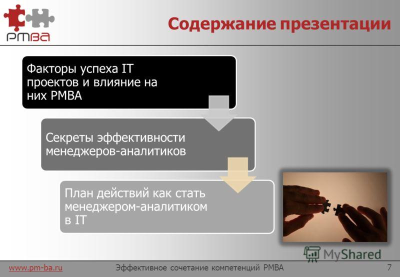 www.pm-ba.ru Сфера знаний? Эффективное сочетание компетенций PMBA6