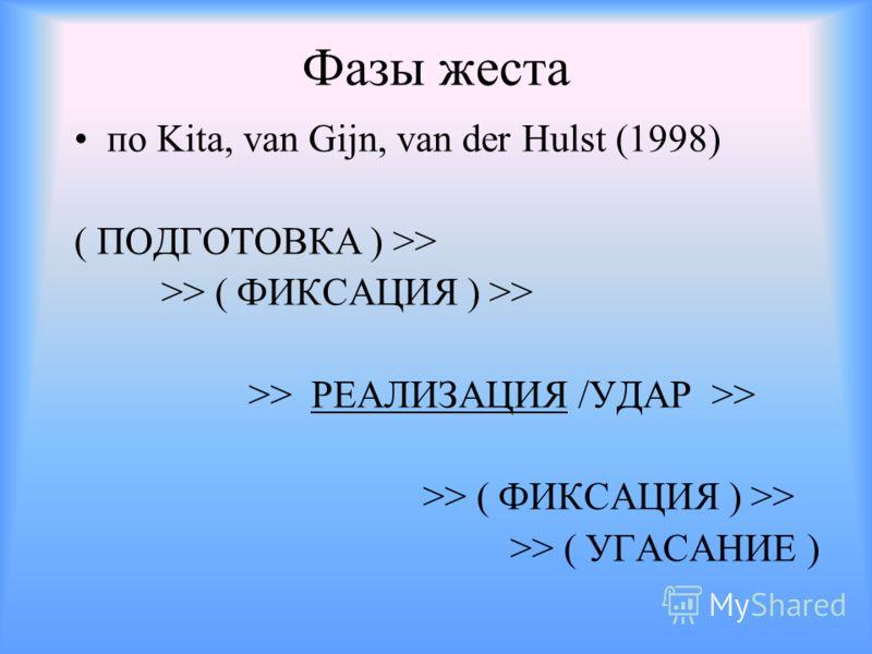 Фазы жеста по Kita, van Gijn, van der Hulst (1998) ( ПОДГОТОВКА ) >> >> ( ФИКСАЦИЯ ) >> >> РЕАЛИЗАЦИЯ /УДАР >> >> ( ФИКСАЦИЯ ) >> >> ( УГАСАНИЕ )