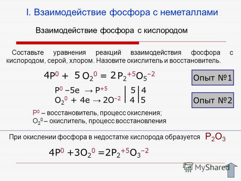I. Взаимодействие фосфора с неметаллами Составьте уравнения реакций взаимодействия фосфора с кислородом, серой, хлором. Назовите окислитель и восстановитель. P 0 + O 2 0 = P 2 +5 O 5 –2 P 0 –5e P +5 5 4 O 2 0 + 4e 2O –2 4 5 452 Р 0 – восстановитель,
