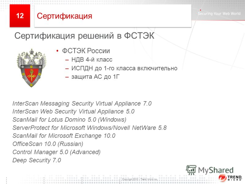 Copyright 2010 - Trend Micro Inc. Сертификация 1212 1212 Сертификация решений в ФСТЭК ФСТЭК России –НДВ 4-й класс –ИСПДН до 1-го класса включительно –защита АС до 1Г InterScan Messaging Security Virtual Appliance 7.0 InterScan Web Security Virtual Ap