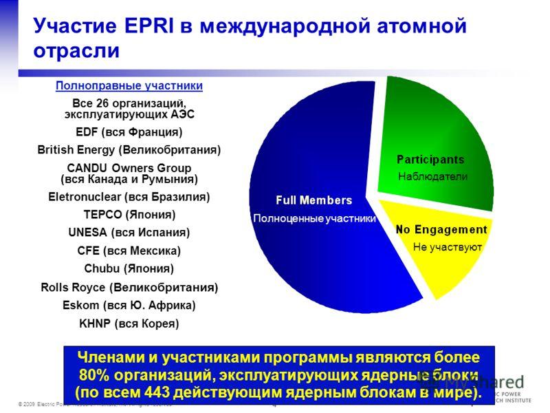 4 © 2009 Electric Power Research Institute, Inc. All rights reserved. Участие EPRI в международной атомной отрасли Полноправные участники Все 26 организаций, эксплуатирующих АЭС EDF (вся Франция) British Energy (Великобритания) CANDU Owners Group (вс