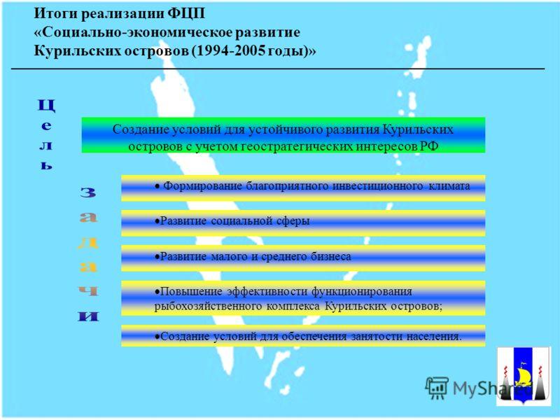 Итоги реализации ФЦП «Социально-экономическое развитие Курильских островов (1994-2005 годы)» Развитие малого и среднего бизнеса Развитие социальной сферы Создание условий для устойчивого развития Курильских островов с учетом геостратегических интерес