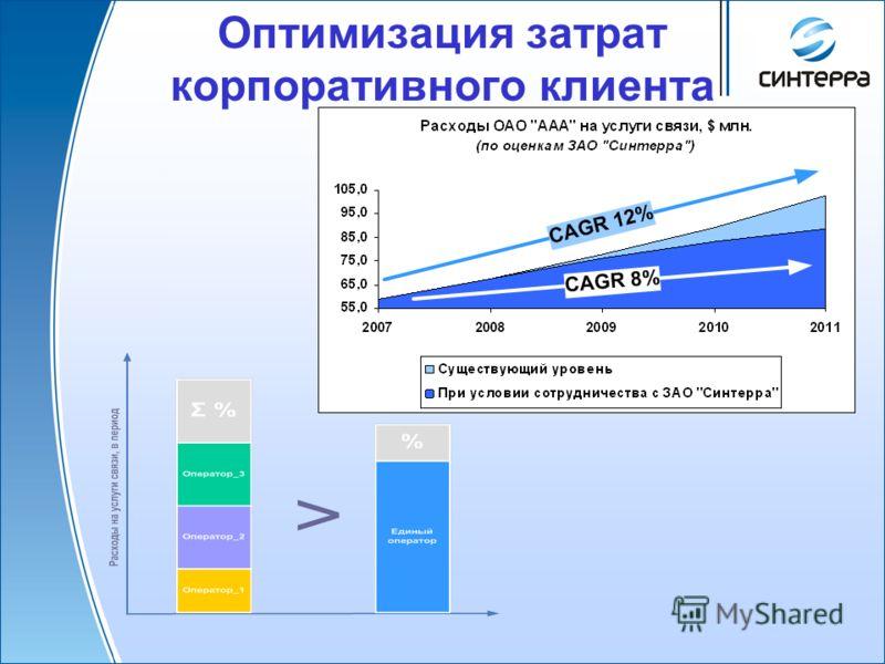 Сеть дата-центров В 2009-2010гг. запуск ЦОД в : Северо-западном ФО Дальневосточном ФО Сибирском ФО