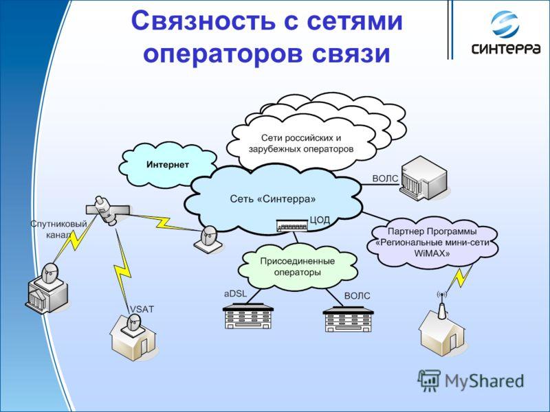 Оптимизация затрат корпоративного клиента
