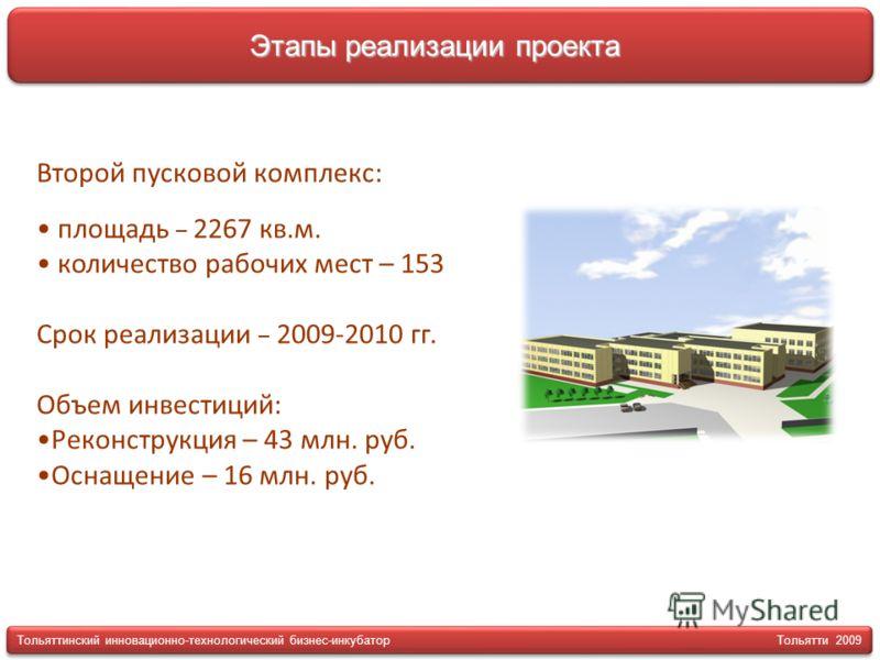 Второй пусковой комплекс: площадь – 2267 кв.м. количество рабочих мест – 153 Срок реализации – 2009-2010 гг. Объем инвестиций: Реконструкция – 43 млн. руб. Оснащение – 16 млн. руб. Этапы реализации проекта Тольяттинский инновационно-технологический б
