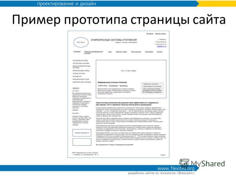 Пример прототипа страницы сайта