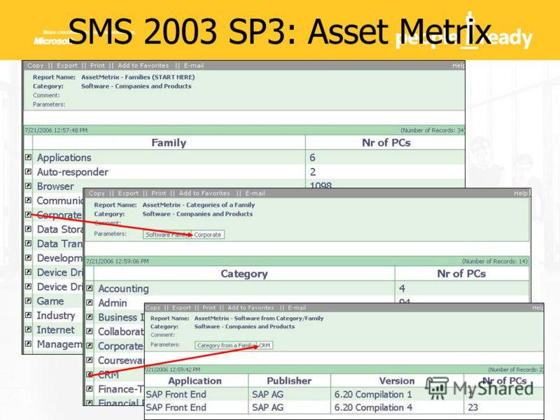 SMS 2003 SP3: Asset Metrix