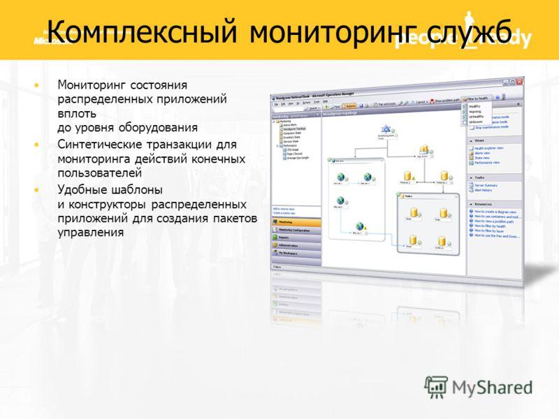 Комплексный мониторинг служб Мониторинг состояния распределенных приложений вплоть до уровня оборудования Синтетические транзакции для мониторинга действий конечных пользователей Удобные шаблоны и конструкторы распределенных приложений для создания п