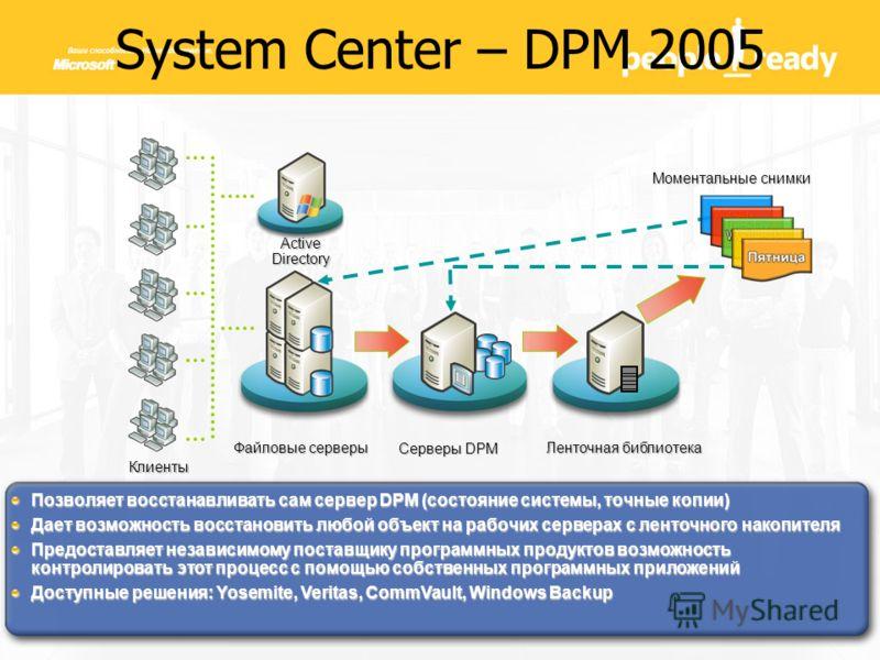 Позволяет восстанавливать сам сервер DPM (состояние системы, точные копии) Дает возможность восстановить любой объект на рабочих серверах с ленточного накопителя Предоставляет независимому поставщику программных продуктов возможность контролировать э
