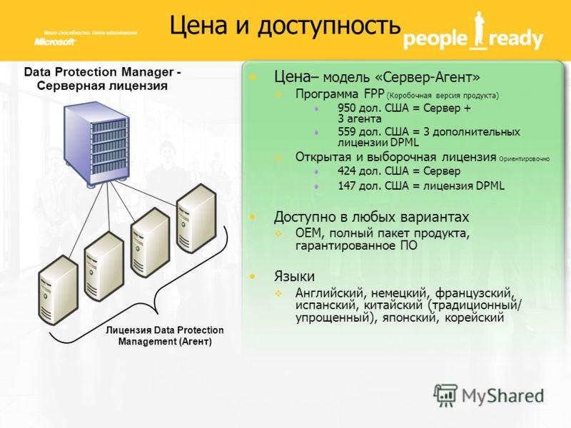 Цена и доступность Data Protection Manager - Серверная лицензия Лицензия Data Protection Management (Агент) Цена – модель «Сервер-Агент» Программа FPP (Коробочная версия продукта) 950 дол. США = Сервер + 3 агента 559 дол. США = 3 дополнительных лицен