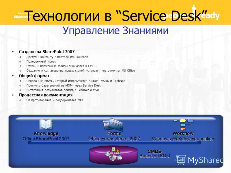 Технологии в Service Desk Управление Знаниями Создано на SharePoint 2007 Доступ к контенту в портале или консоли Полноценный поиск Статьи и вложенные файлы линкуются к CMDB Создание и согласование новых статей используя инструменты MS Office Общий фо