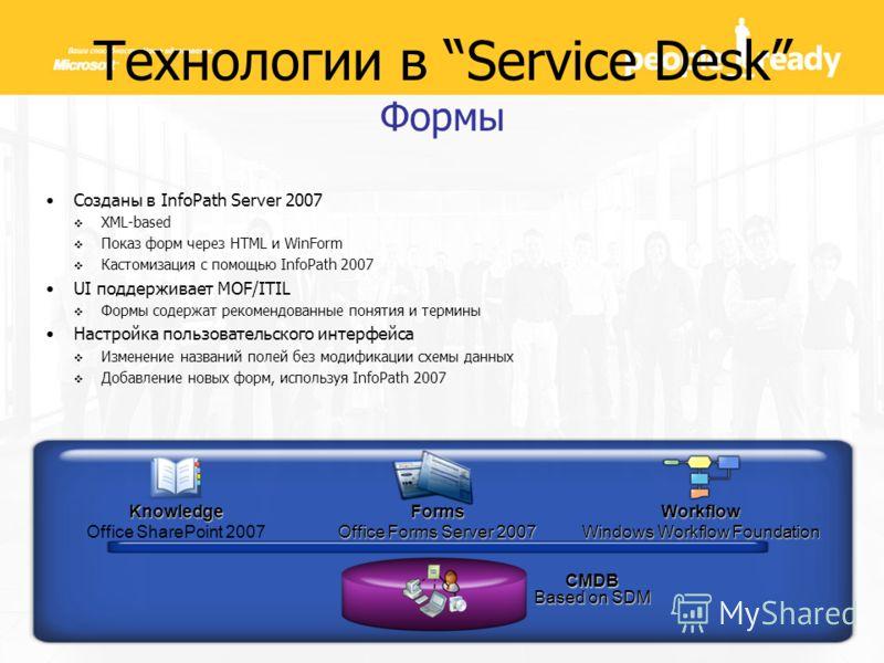 Технологии в Service Desk Формы Созданы в InfoPath Server 2007 XML-based Показ форм через HTML и WinForm Кастомизация с помощью InfoPath 2007 UI поддерживает MOF/ITIL Формы содержат рекомендованные понятия и термины Настройка пользовательского интерф