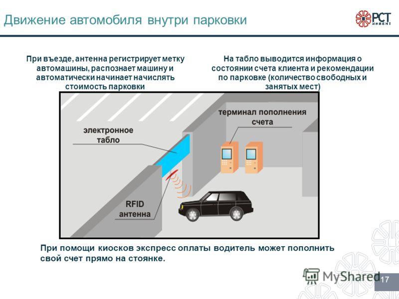 Движение автомобиля внутри парковки При въезде, антенна регистрирует метку автомашины, распознает машину и автоматически начинает начислять стоимость парковки На табло выводится информация о состоянии счета клиента и рекомендации по парковке (количес