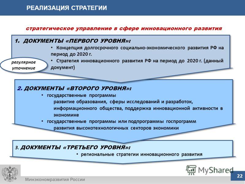РЕАЛИЗАЦИЯ СТРАТЕГИИ 22 3. ДОКУМЕНТЫ «ТРЕТЬЕГО УРОВНЯ»: региональные стратегии инновационного развития 3. ДОКУМЕНТЫ «ТРЕТЬЕГО УРОВНЯ»: региональные стратегии инновационного развития 2. ДОКУМЕНТЫ «ВТОРОГО УРОВНЯ»: государственные программы развитие об