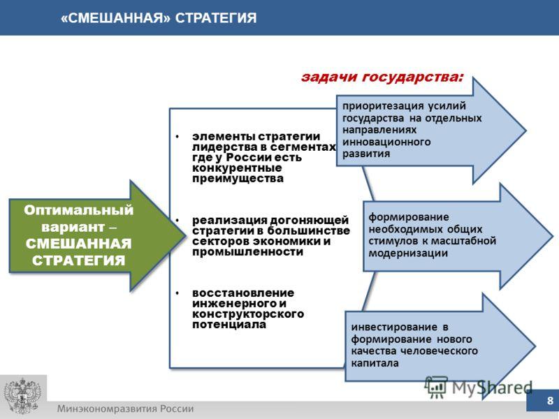 «СМЕШАННАЯ» СТРАТЕГИЯ 8 элементы стратегии лидерства в сегментах, где у России есть конкурентные преимущества реализация догоняющей стратегии в большинстве секторов экономики и промышленности восстановление инженерного и конструкторского потенциала э