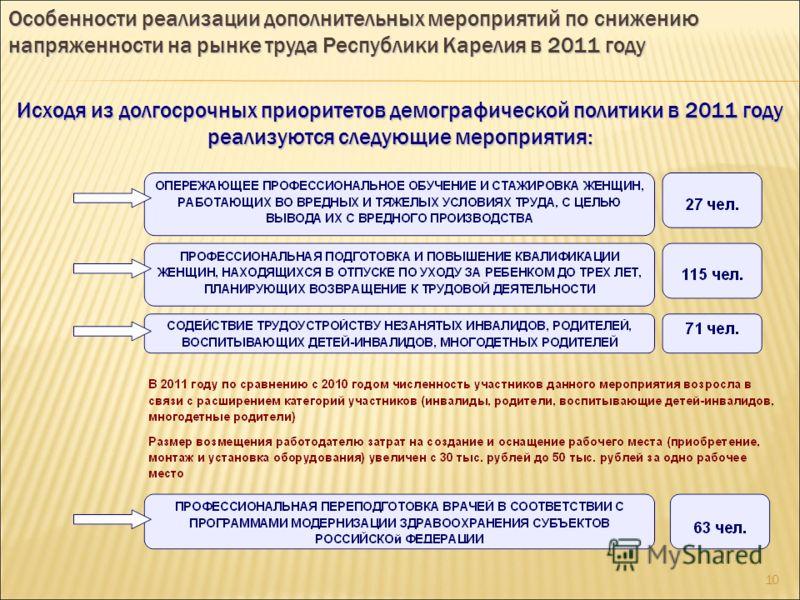 9 Особенности реализации дополнительных мероприятий по снижению напряженности на рынке труда Республики Карелия в 2011 году МЕРОПРИЯТИЯ Численность участников в 2009г., чел. Численность участников в 2010г., чел. Отношение численности участников 2010г
