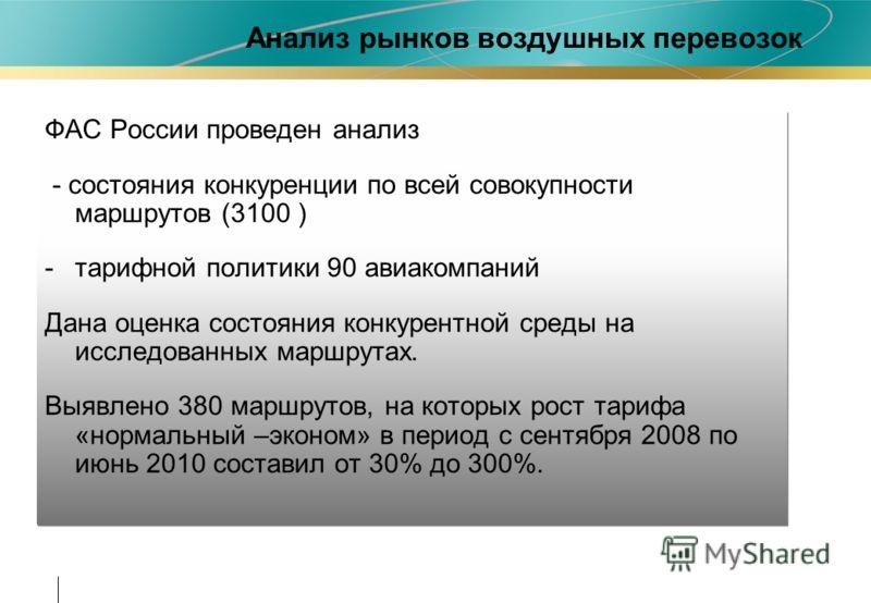 Анализ рынков воздушных перевозок ФАС России проведен анализ - состояния конкуренции по всей совокупности маршрутов (3100 ) -тарифной политики 90 авиакомпаний Дана оценка состояния конкурентной среды на исследованных маршрутах. Выявлено 380 маршрутов