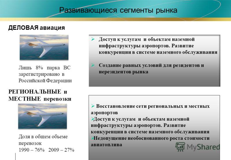Развивающиеся сегменты рынка ДЕЛОВАЯ авиация Лишь 8% парка ВС зарегистрировано в Российской Федерации Доступ к услугам и объектам наземной инфраструктуры аэропортов. Развитие конкуренции в системе наземного обслуживания Создание равных условий для ре