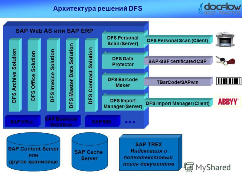 DFS Import Manager (Server) DFS Barcode Maker Архитектура решений DFS SAP Web AS или SAP ERP SAP Business Workflow SAP KPro SAP Content Server или другое хранилище SAP TREX Индексация и полнотекстовый поиск документов DFS Archive Solution DFS Data Pr