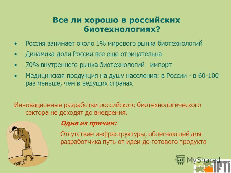 Все ли хорошо в российских биотехнологиях? Россия занимает около 1% мирового рынка биотехнологий Динамика доли России все еще отрицательна 70% внутреннего рынка биотехнологий - импорт Медицинская продукция на душу населения: в России - в 60-100 раз м
