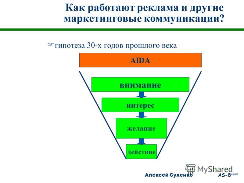 Алексей Сухенко AS-B rand Как работают реклама и другие маркетинговые коммуникации? гипотеза 30-х годов прошлого века AIDA внимание интерес желание действие
