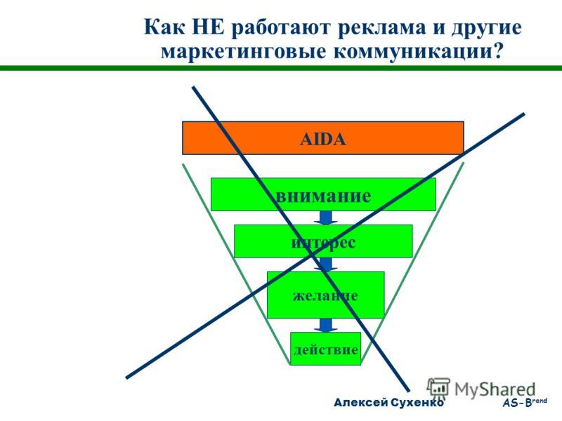 Алексей Сухенко AS-B rand Как НЕ работают реклама и другие маркетинговые коммуникации? AIDA внимание интерес желание действие