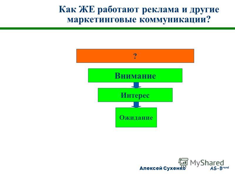 Алексей Сухенко AS-B rand Как ЖЕ работают реклама и другие маркетинговые коммуникации? ? Внимание Интерес Ожидание