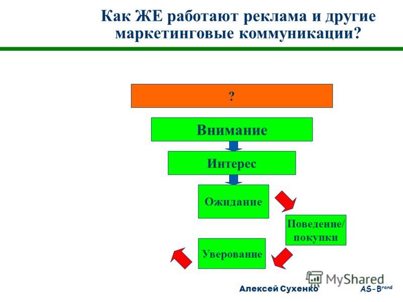 Алексей Сухенко AS-B rand Как ЖЕ работают реклама и другие маркетинговые коммуникации? ? Внимание Интерес Ожидание Уверование Поведение/ покупки