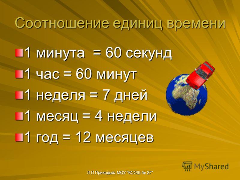 Презентация К Уроку Математики 2 Класс