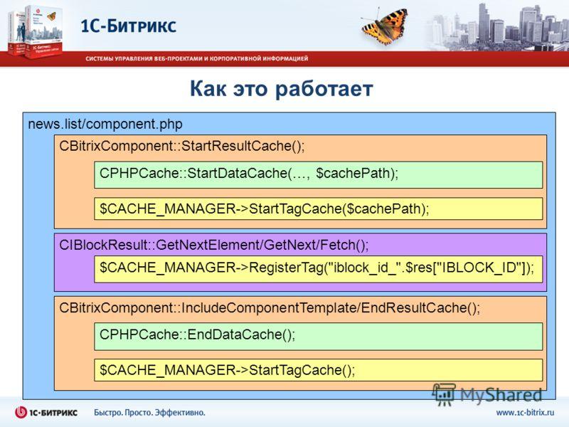Как это работает news.list/component.php: news.list/component.php CBitrixComponent::StartResultCache(); CPHPCache::StartDataCache(…, $cachePath); $CACHE_MANAGER->StartTagCache($cachePath); CIBlockResult::GetNextElement/GetNext/Fetch(); $CACHE_MANAGER