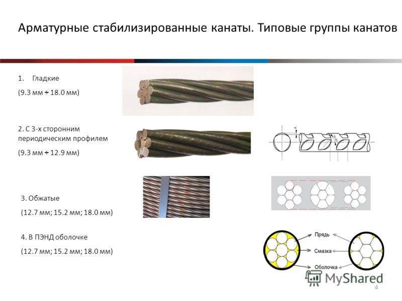 4 1.Гладкие (9.3 мм ÷ 18.0 мм) 2. С 3-х сторонним периодическим профилем (9.3 мм ÷ 12.9 мм) 3. Обжатые (12.7 мм; 15.2 мм; 18.0 мм) Арматурные стабилизированные канаты. Типовые группы канатов 4. В ПЭНД оболочке (12.7 мм; 15.2 мм; 18.0 мм)