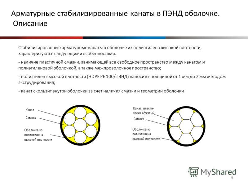 6 Стабилизированные арматурные канаты в оболочке из полиэтилена высокой плотности, характеризуются следующими особенностями: - наличие пластичной смазки, занимающей все свободное пространство между канатом и полиэтиленовой оболочкой, а также межпрово