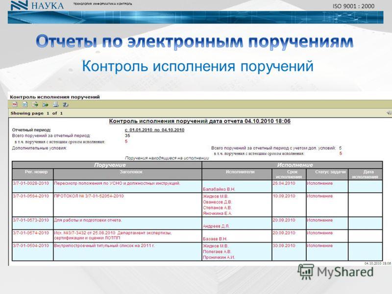 Контроль исполнения поручений ТЕХНОЛОГИЯ ИНФОРМАТИКА КОНТРОЛЬ ISO 9001 : 2000