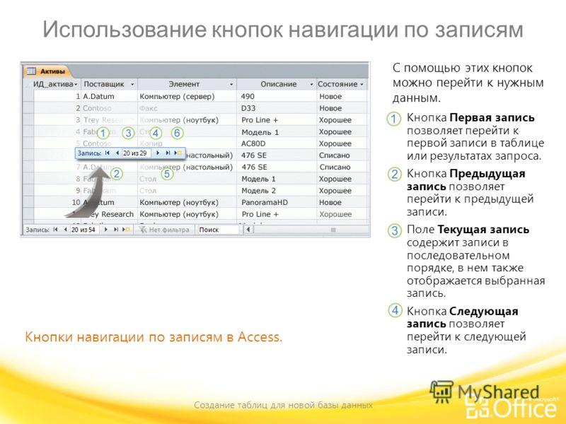 Использование кнопок навигации по записям Создание таблиц для новой базы данных Кнопки навигации по записям в Access. С помощью этих кнопок можно перейти к нужным данным. Кнопка Первая запись позволяет перейти к первой записи в таблице или результата