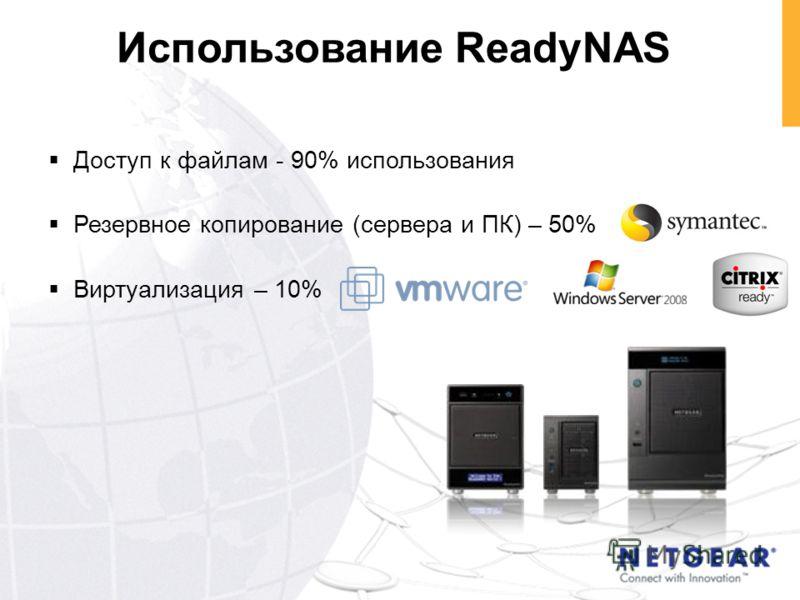 Доступ к файлам - 90% использования Резервное копирование (сервера и ПК) – 50% Виртуализация – 10% Использование ReadyNAS