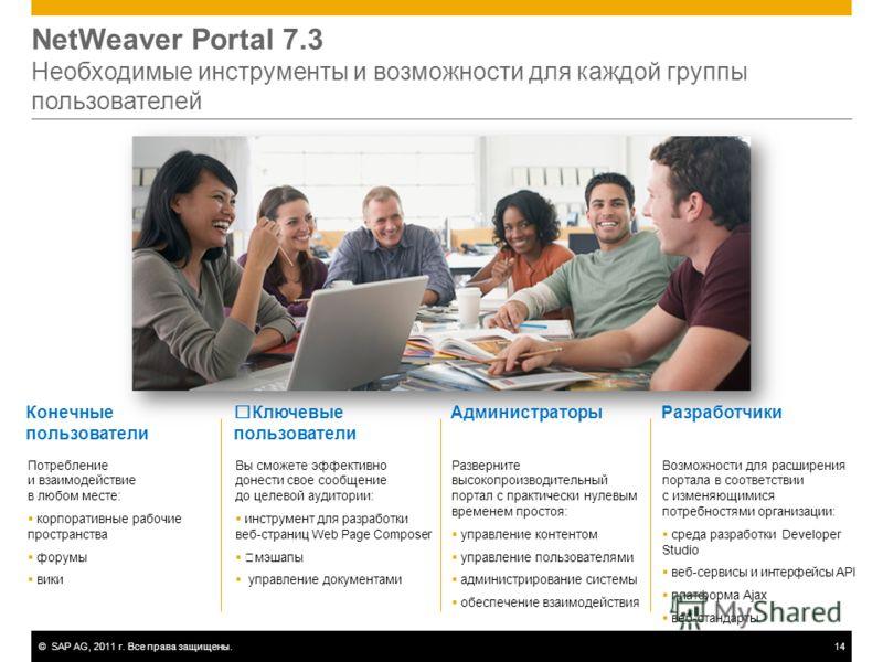 ©SAP AG, 2011 г. Все права защищены.14 NetWeaver Portal 7.3 Необходимые инструменты и возможности для каждой группы пользователей Вы сможете эффективно донести свое сообщение до целевой аудитории: инструмент для разработки веб-страниц Web Page Compos