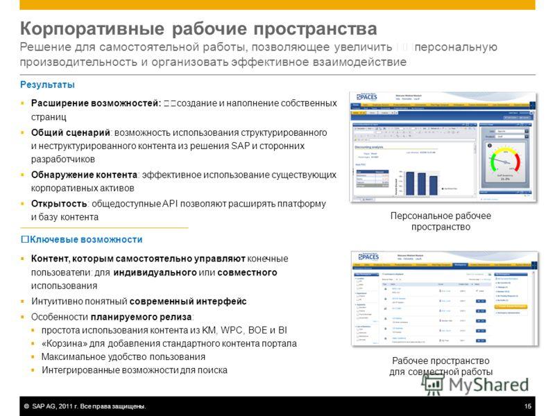 ©SAP AG, 2011 г. Все права защищены.15 Корпоративные рабочие пространства Решение для самостоятельной работы, позволяющее увеличить персональную производительность и организовать эффективное взаимодействие Результаты Расширение возможностей: создание