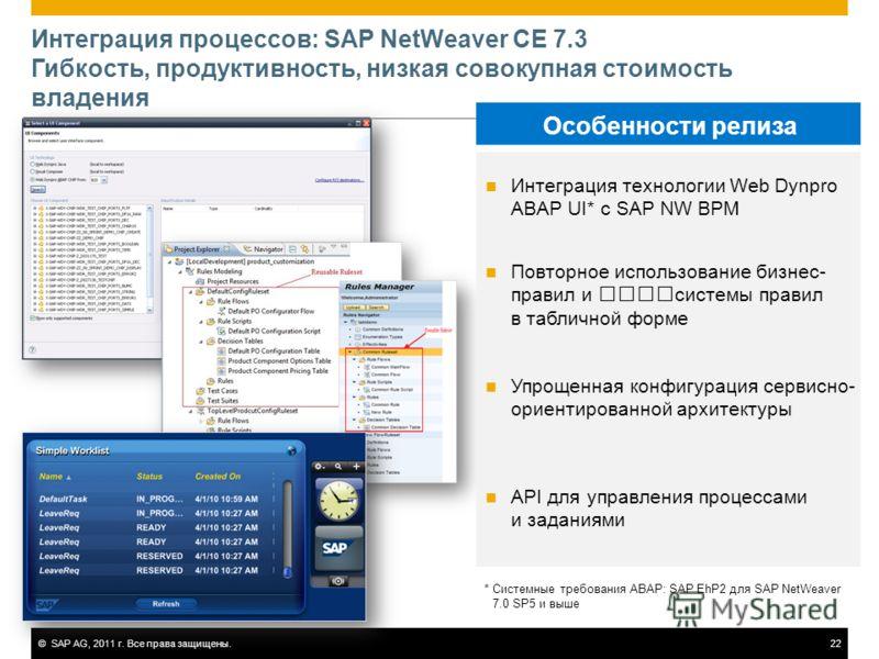 ©SAP AG, 2011 г. Все права защищены.22 Интеграция процессов: SAP NetWeaver CE 7.3 Гибкость, продуктивность, низкая совокупная стоимость владения Особенности релиза Интеграция технологии Web Dynpro ABAP UI* с SAP NW BPM Повторное использование бизнес-