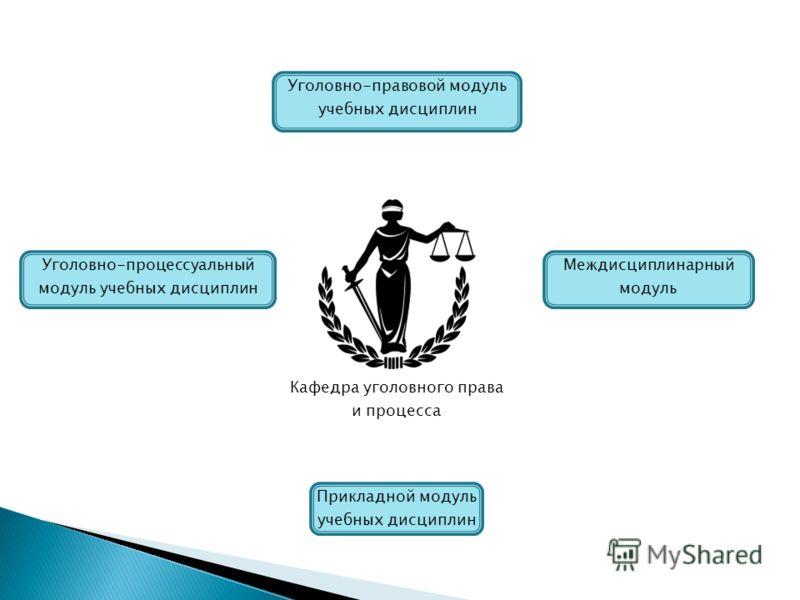 Уголовно-правовой модуль учебных дисциплин Уголовно-процессуальный модуль учебных дисциплин Кафедра уголовного права и процесса Междисциплинарный модуль Прикладной модуль учебных дисциплин