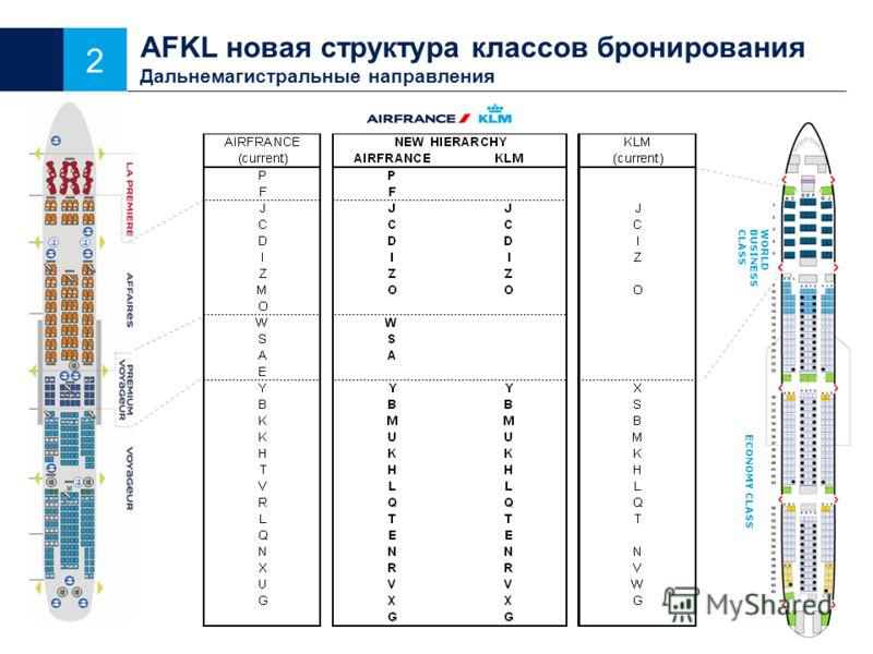 2 WORLD BUSINESS CLASS ECONOMY CLASS AFKL новая структура классов бронирования Дальнемагистральные направления