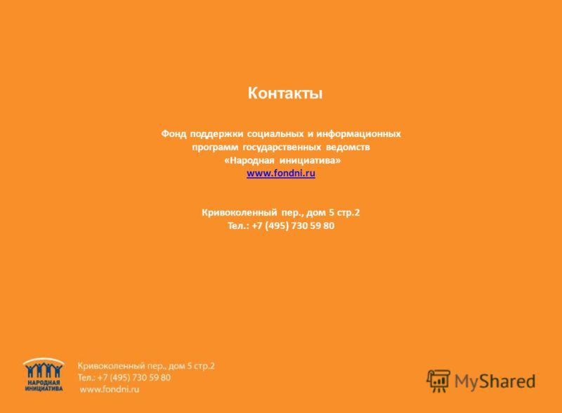 Фонд поддержки социальных и информационных программ государственных ведомств «Народная инициатива» www.fondni.ru Кривоколенный пер., дом 5 стр.2 Тел.: +7 (495) 730 59 80 Контакты